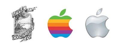 Apple-Logo-History-Evolution